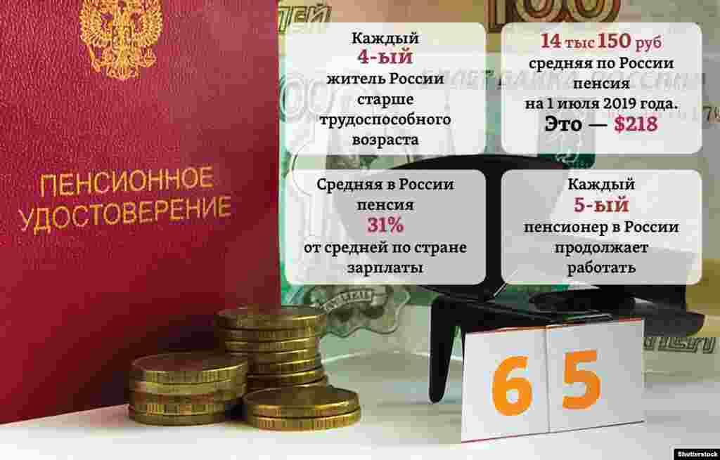"""Доля старших поколений (>60/55 лет) населения России с 1980 года увеличилась в 1,5 раза, только за последние 15 лет – более чем на четверть.По """"среднему"""" прогнозу Росстата, к 2025 году 40,5 млн граждан страны будут старше трудоспособного возраста – это почти 28% общей численности населения России, ожидаемой к тому времени. Всех работающих пенсионеров в стране сегодня, как показывают исследования Росстата, реально оказывается почти в 1,5 раза больше (29% от всех), чем работающих """"официально"""" (20,4%)."""